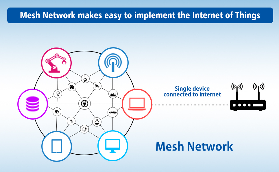 Bluetooth Mesh Networking for the Internet of Things