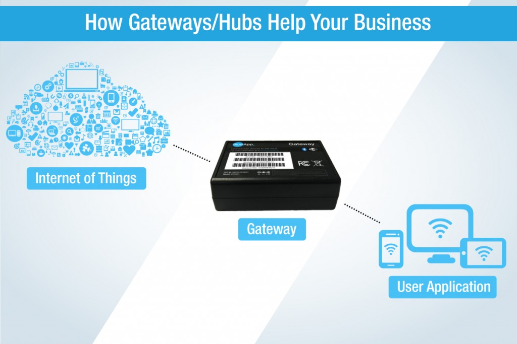 How Gateways/Hubs Help Your Business