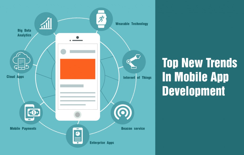 Top New Trends in Mobile App Development