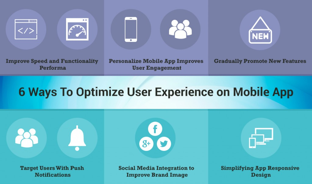 Optimize User Experience on Mobile App