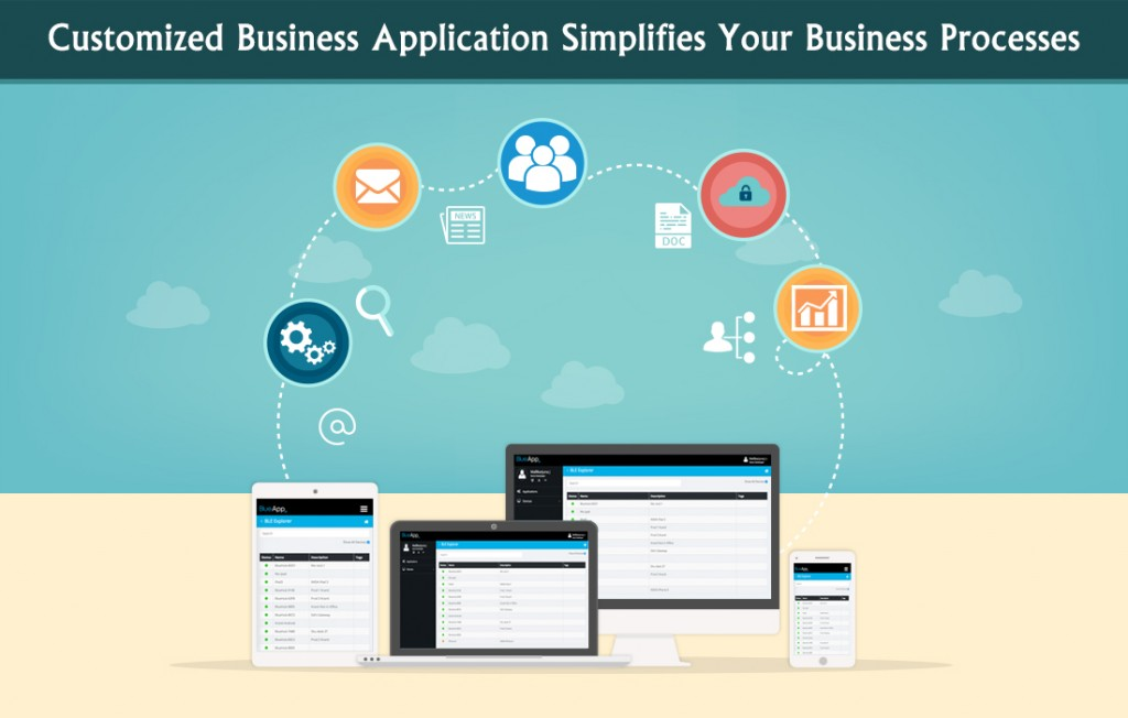 Customized Business Application