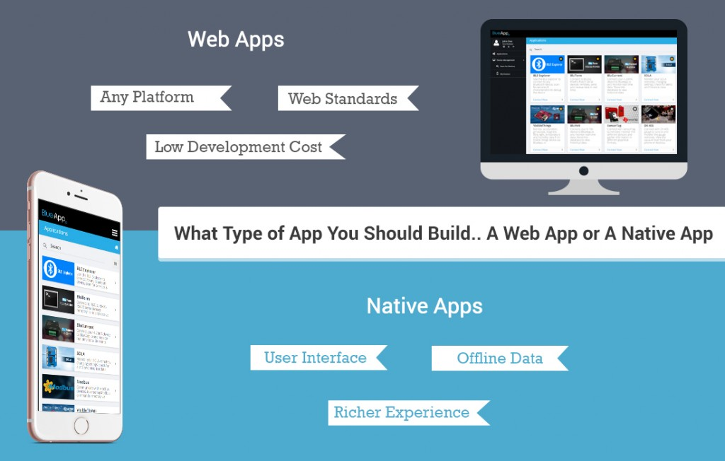 Web apps vs Mobile apps