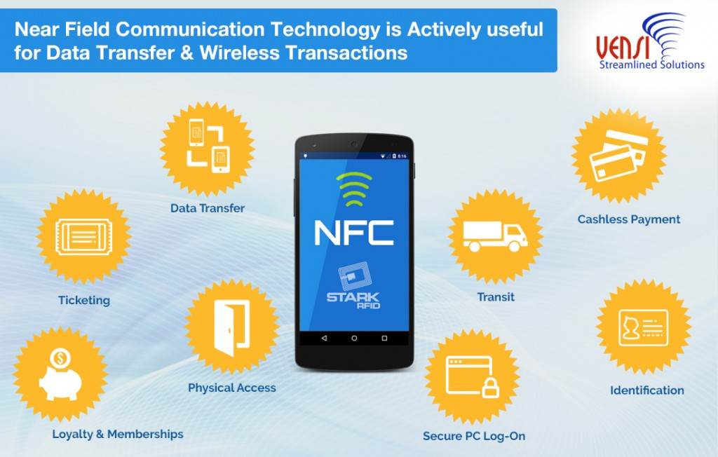 Near Field Communication Communicates Efficiently for Wireless Transactions