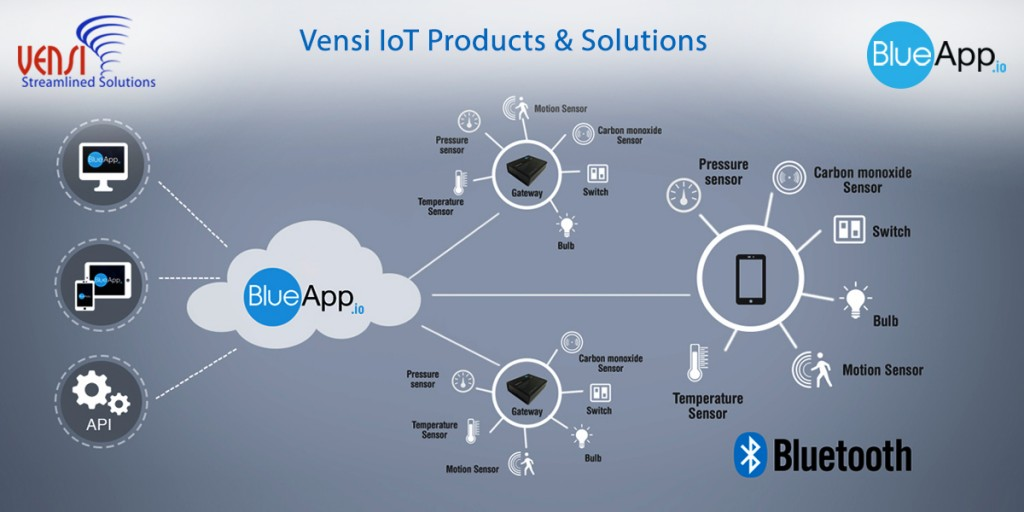 Vensi's Internet of Things Solution BlueApp.io