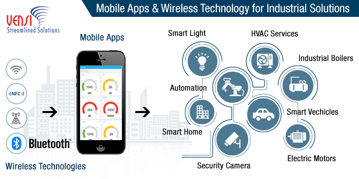 Advantage Of Mobile Apps With Wireless Solutions For
